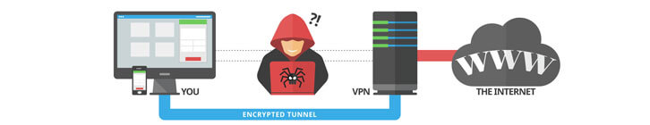 Tips to Better Use Your VPN and Maximize Your Anonymity preview image