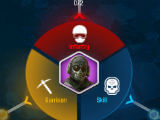 Talent tree in Call of Duty: Global Operations