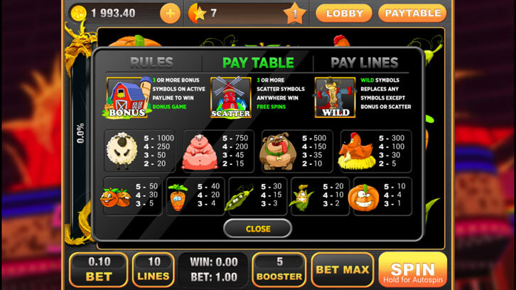 Paytable example