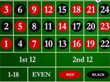 Placing Bet in Roulette Arena