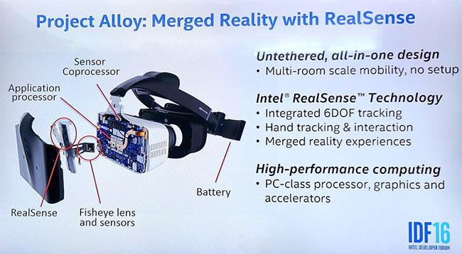 Intel's Project Alloy: Specifications