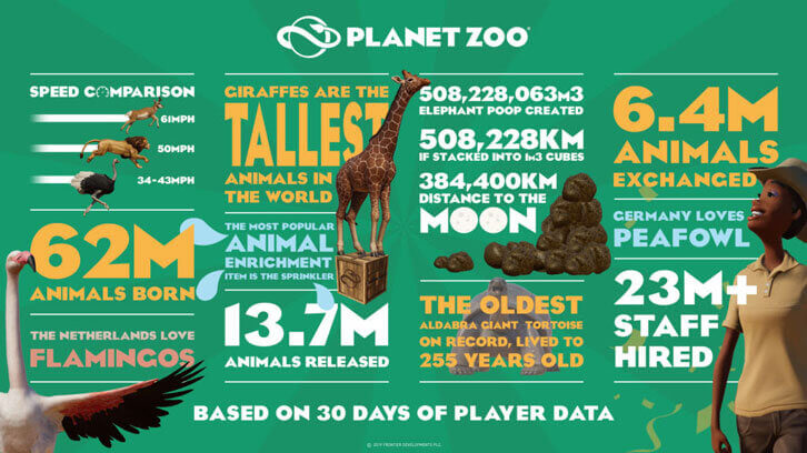 Frontier Announces Planet Zoo Arctic Pack PDLC to Celebrate the Festive Period