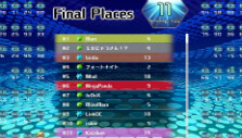 Final places in Tetris 99